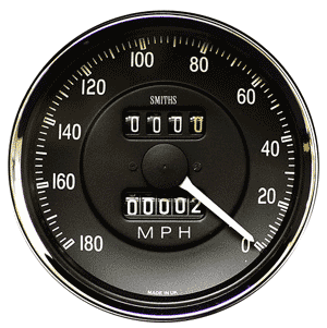 Gauges Dials and Instruments